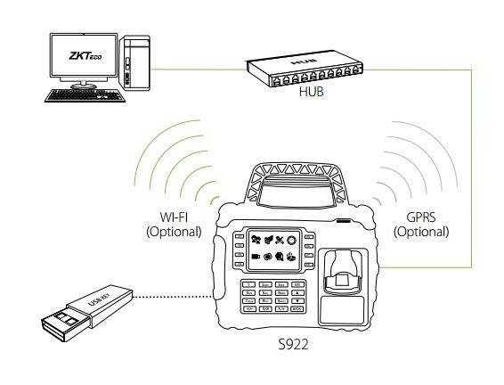 Control presencia portable configuración